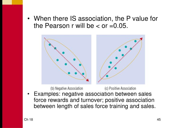 When there IS association, the P value for the Pearson r will be < or =0.05.