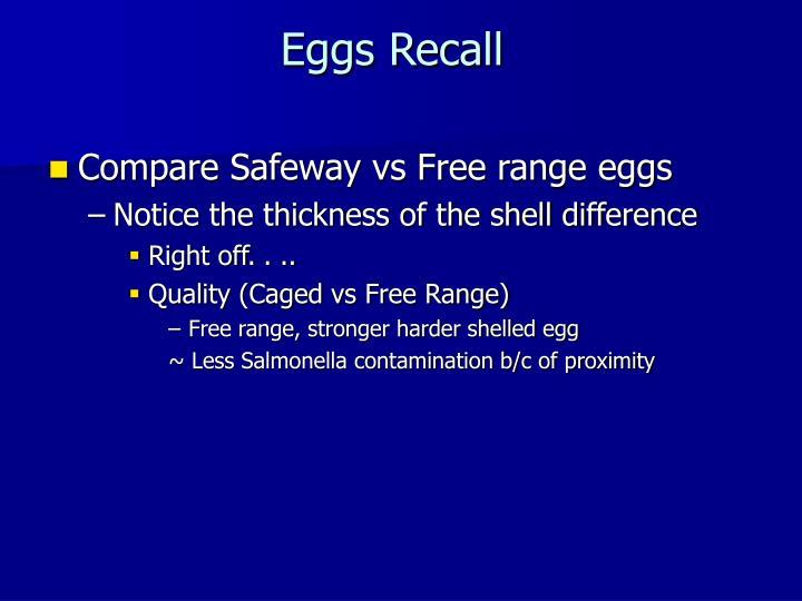 Eggs Recall