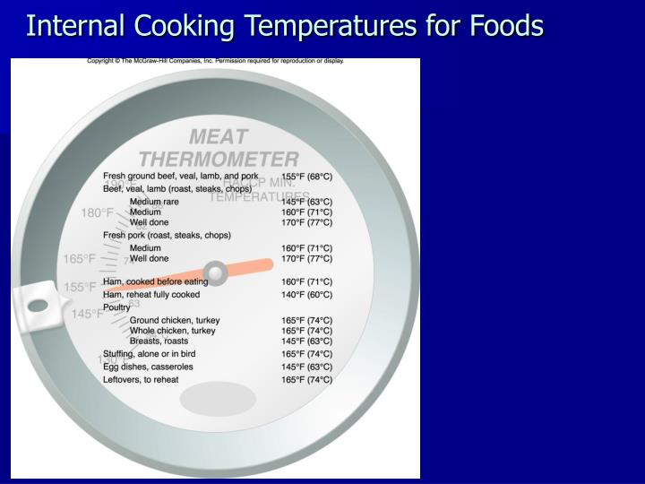 Internal Cooking Temperatures for Foods