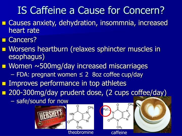 IS Caffeine a Cause for Concern?