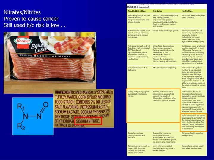 Nitrates/Nitrites
