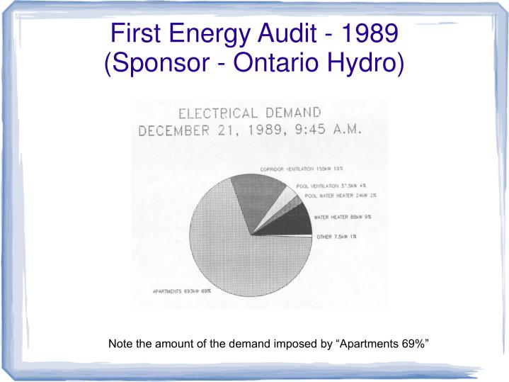 First Energy Audit - 1989