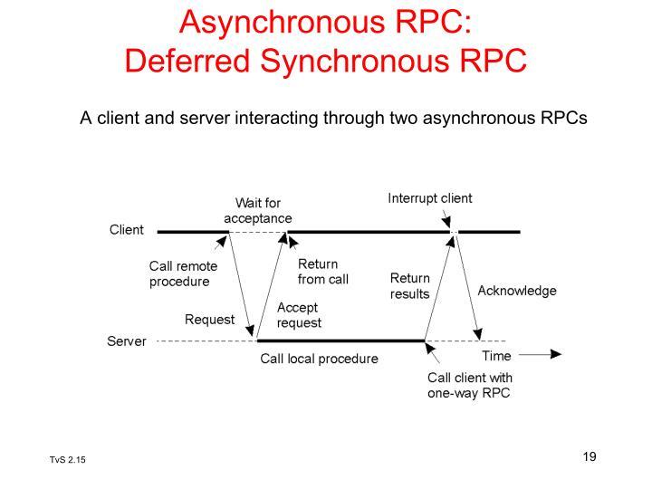 Asynchronous RPC: