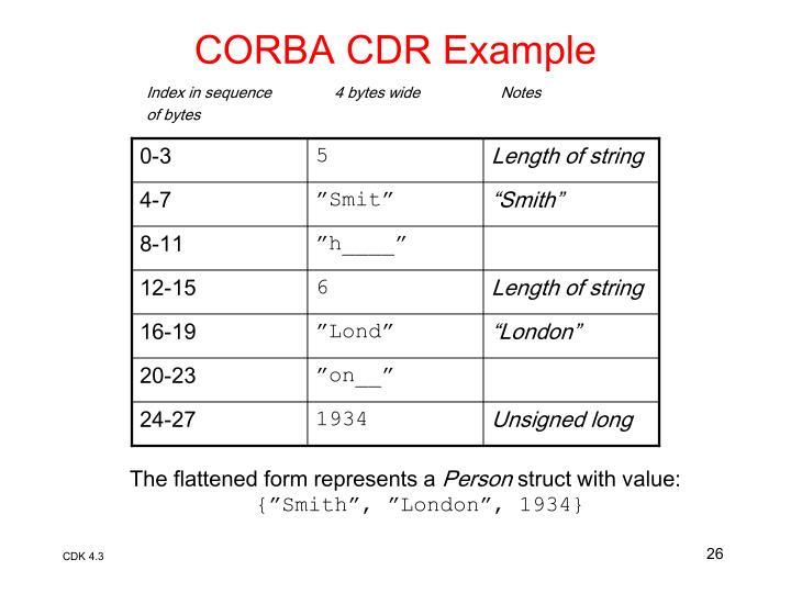 CORBA CDR Example