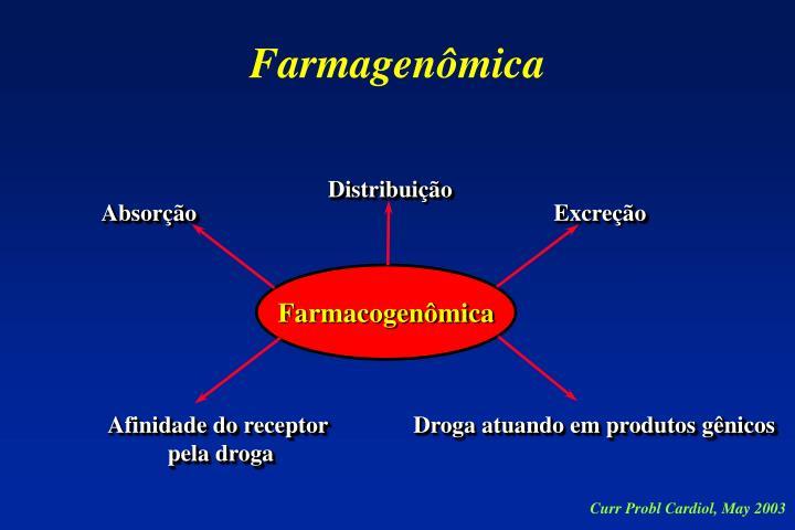 Farmagenômica