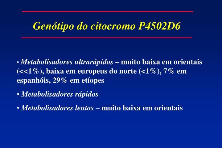 Genótipo do citocromo P4502D6