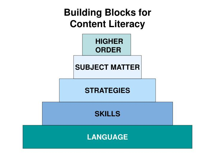Building Blocks for