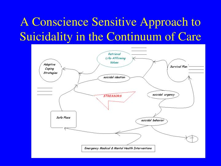 A Conscience Sensitive Approach to Suicidality in the Continuum of Care