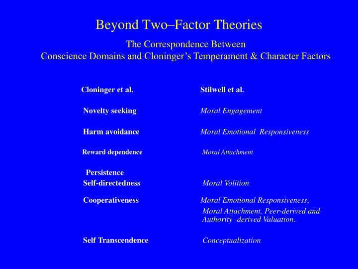 Beyond Two–Factor Theories