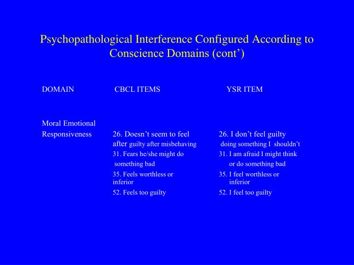 Psychopathological Interference Configured According to Conscience Domains (cont')