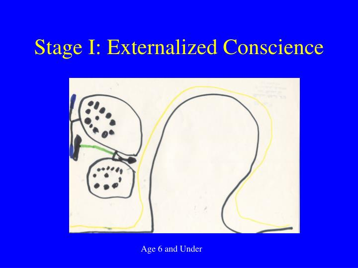 Stage I: Externalized Conscience