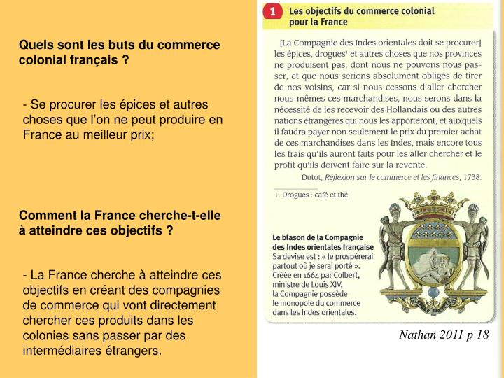 Quels sont les buts du commerce colonial français ?
