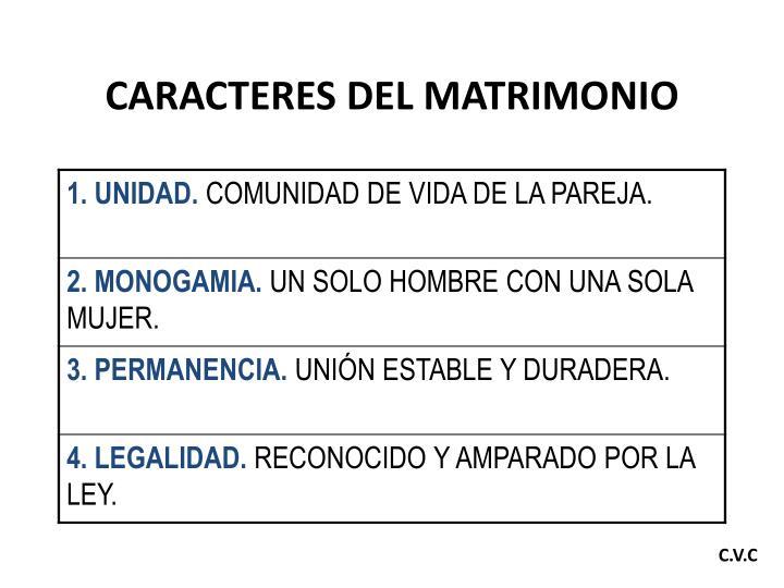 CARACTERES DEL MATRIMONIO