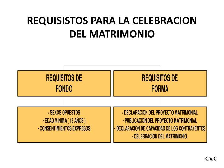 REQUISISTOS PARA LA CELEBRACION DEL MATRIMONIO