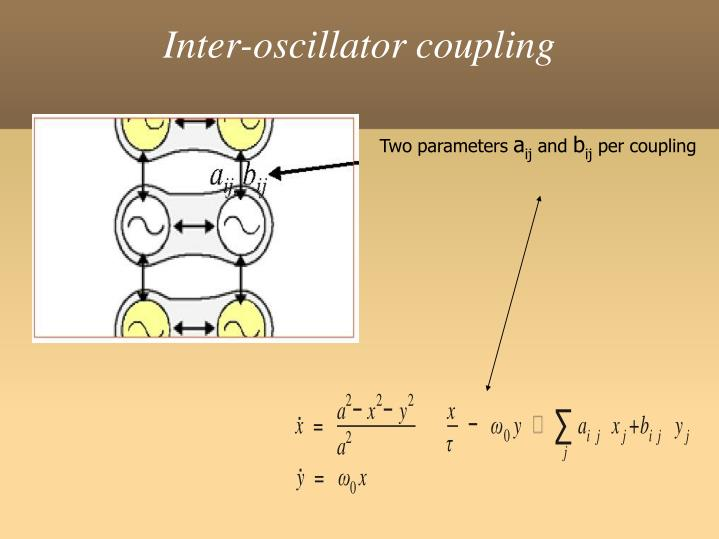 Inter-oscillator coupling