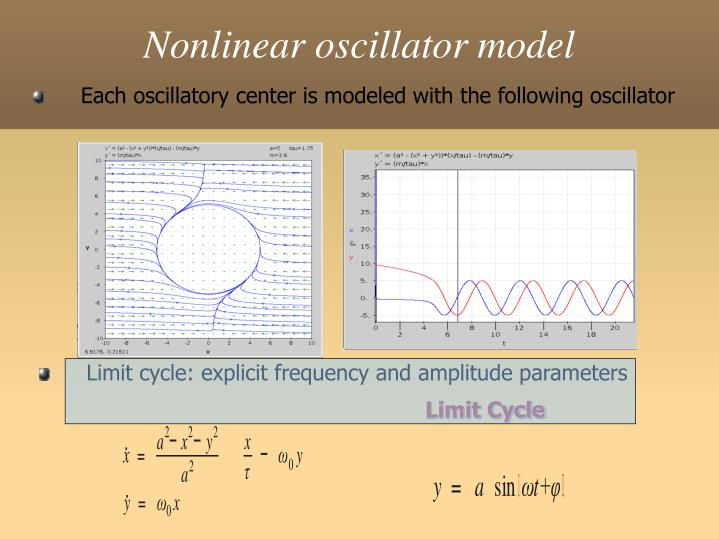 Nonlinear oscillator model