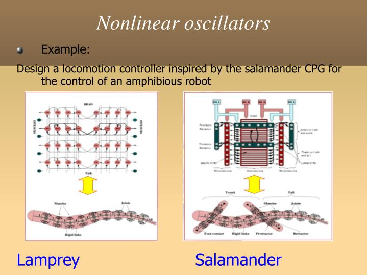 Nonlinear oscillators