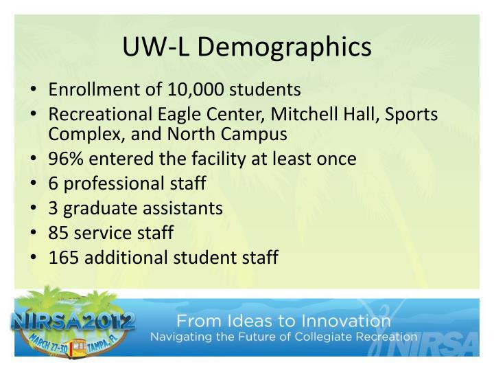UW-L Demographics