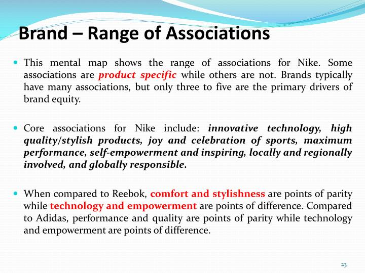 Brand – Range of Associations