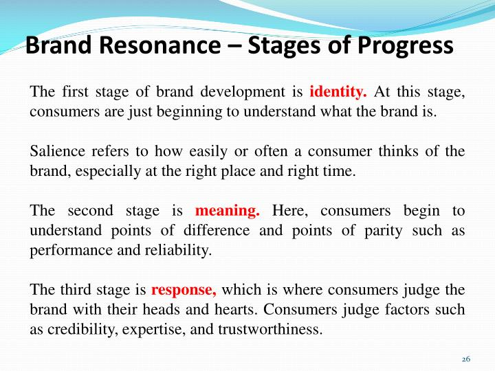 Brand Resonance – Stages of Progress