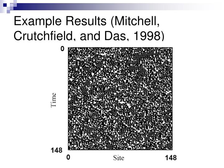 Example Results (Mitchell, Crutchfield, and Das, 1998)