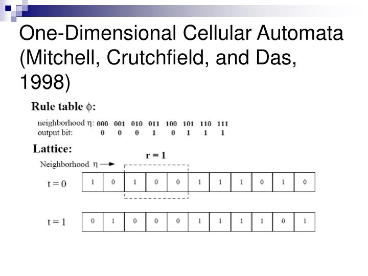One-Dimensional Cellular Automata (Mitchell, Crutchfield, and Das, 1998)