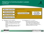 adapting to communication losses hypotheses