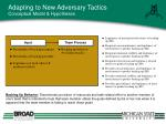 adapting to new adversary tactics conceptual model hypotheses