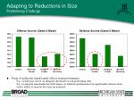 adapting to reductions in size preliminary findings