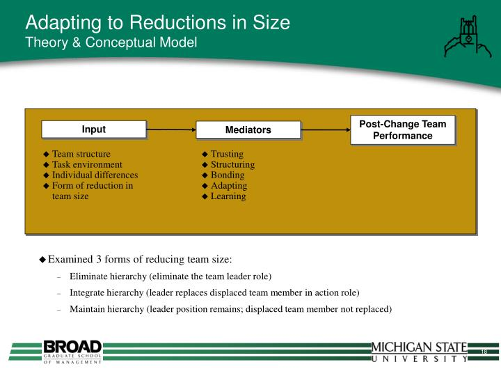 Adapting to Reductions in Size