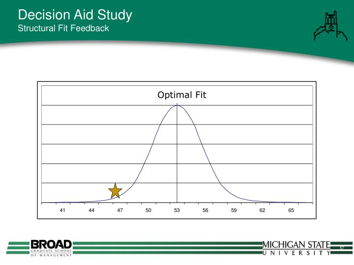 Decision Aid Study