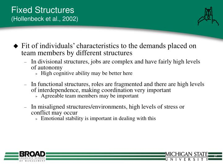 Fixed Structures