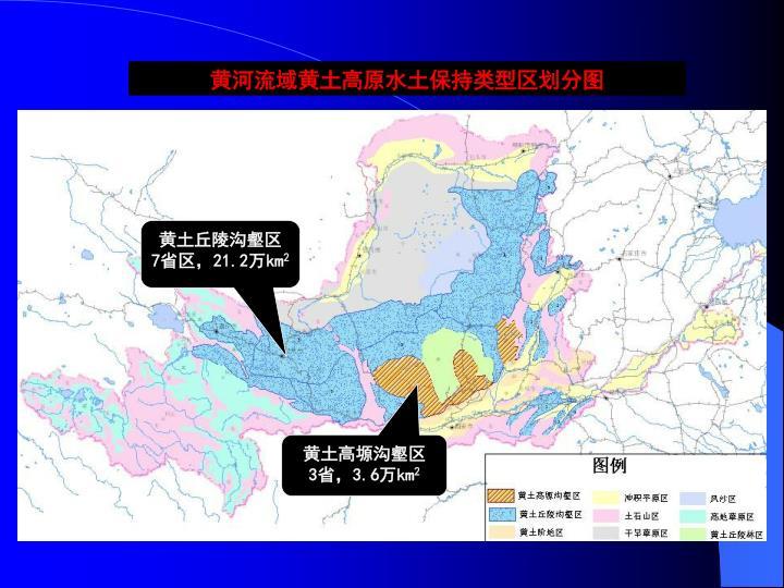 黄河流域黄土高原水土保持类型区划分图
