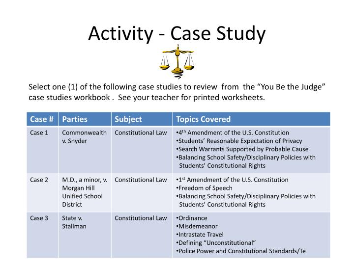 Reflection Activities Of Daily Living Case Study Solution & Analysis