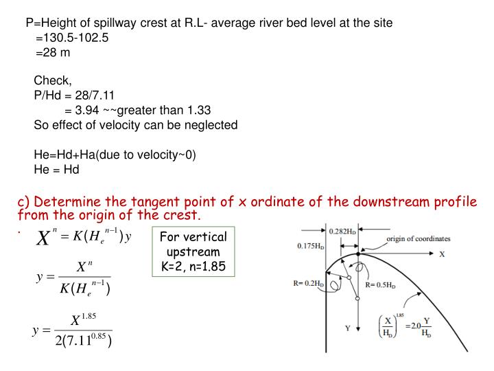 P=Height of spillway crest at R.L- average river bed level at the site