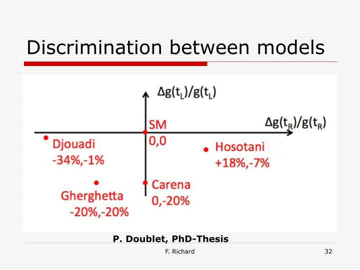 Discrimination between models