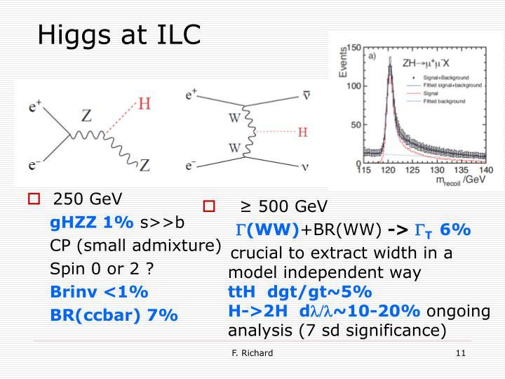 Higgs at ILC