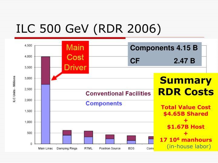 ILC 500 GeV (RDR 2006)
