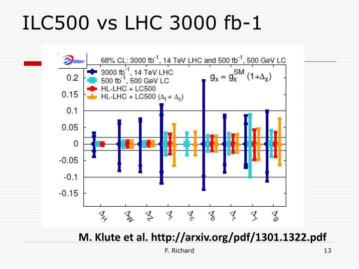 ILC500