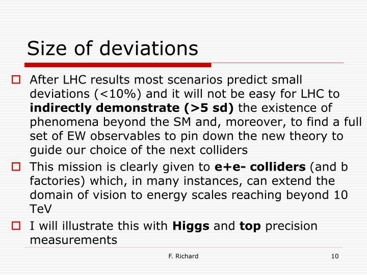 Size of deviations
