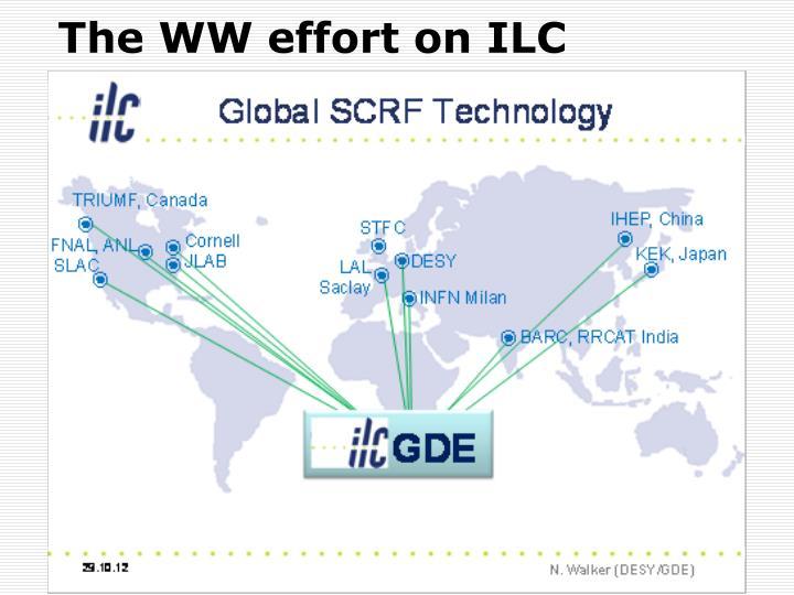 The WW effort on ILC