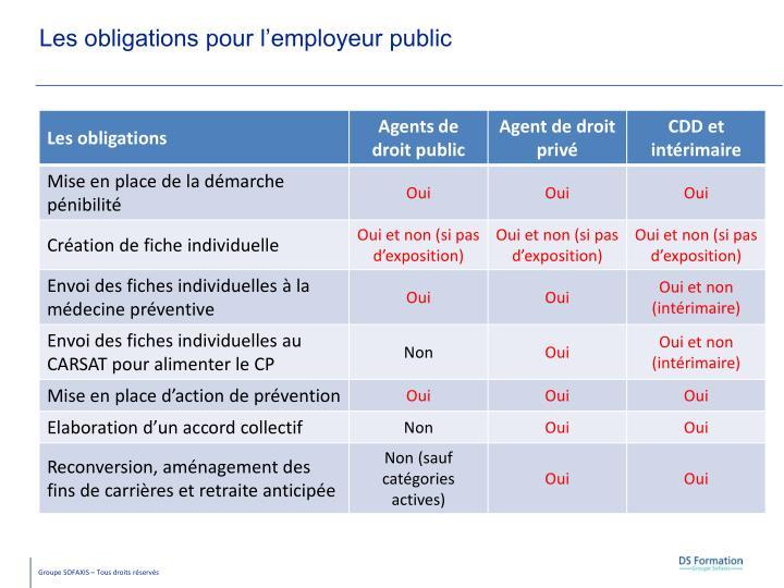 Les obligations pour l'employeur public