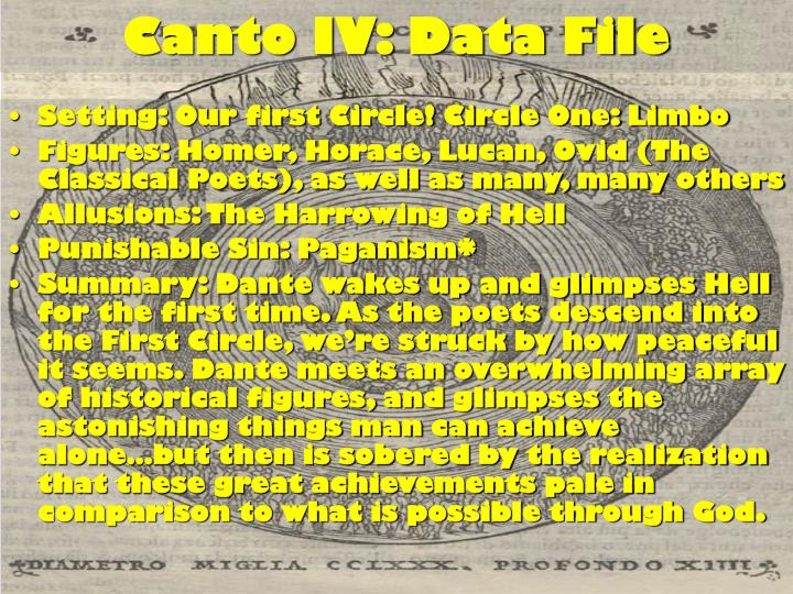 Canto IV: Data File