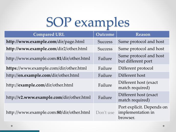 SOP examples