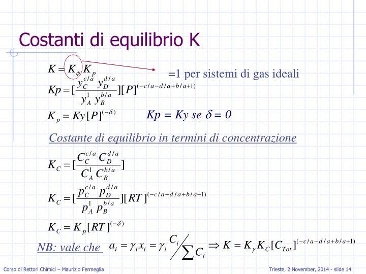 =1 per sistemi di gas ideali