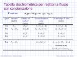 tabella stechiometrica per reattori a flusso con condensazione
