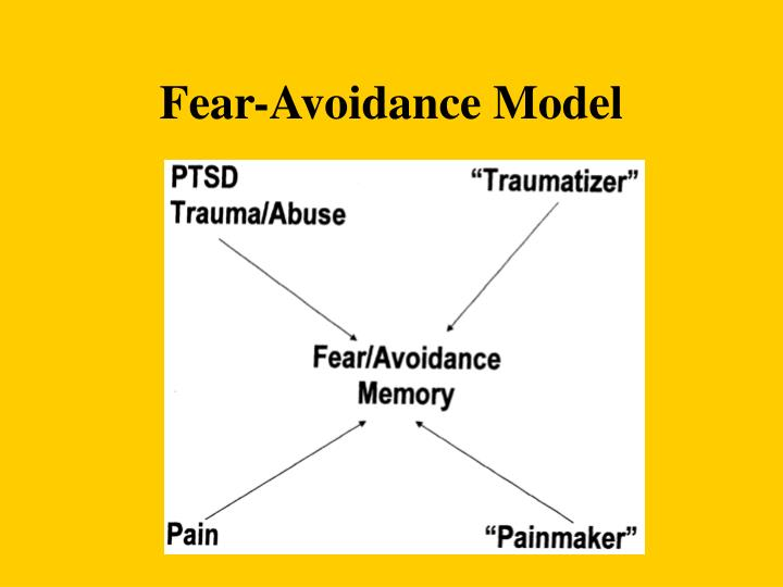 Fear-Avoidance Model