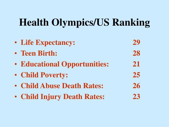 Health Olympics/US Ranking