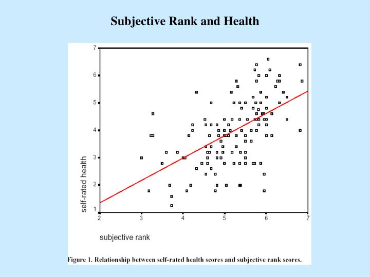 Subjective Rank and Health