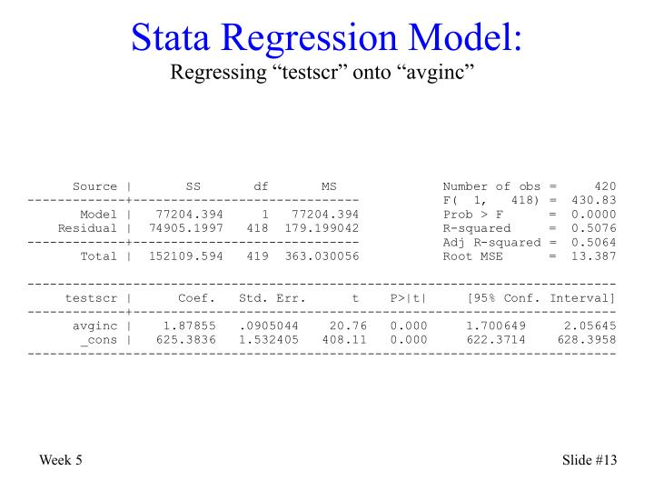 Stata Regression Model: